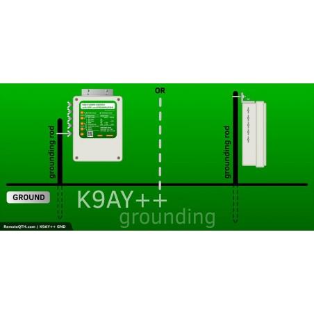 K9AY/BI-DIR CONTROLADOR REMOTEQTH