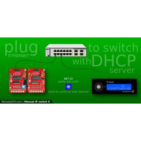 MANUAL IP SWITCH MK2
