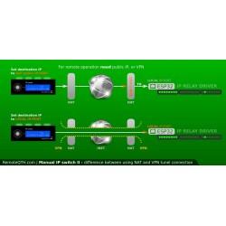 MANUAL IP SWITCH MK2